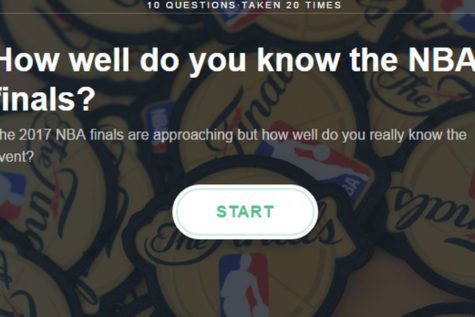 Quiz: How much do you know about the NBA finals?