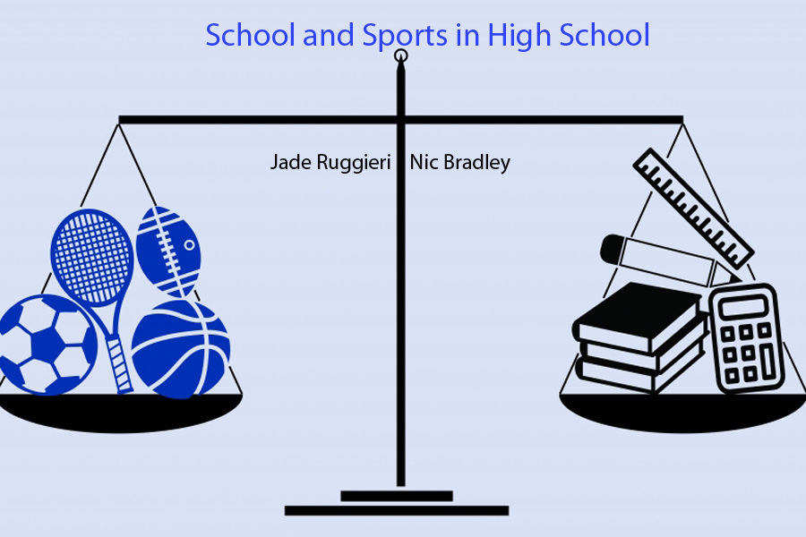 Podcast: School and Sports in High School